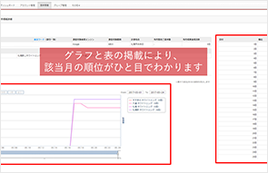 MEO対策サービス内容 順位計測ツールの発行